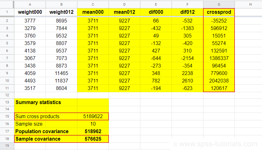 Compute Covariance In Googlesheets