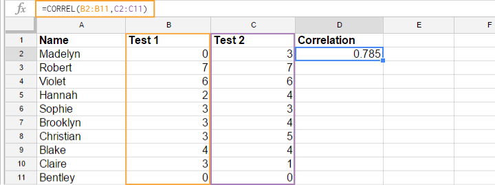 Pearson Correlation Coefficient - Quick Introduction