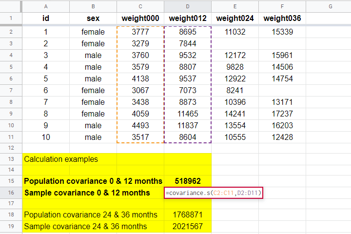 Covariance Formulas In Googlesheets