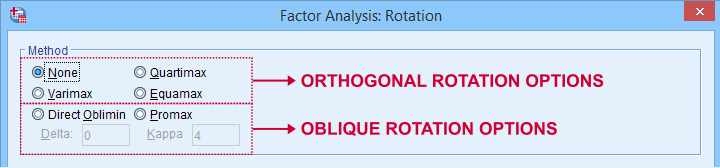 Factor Rotation Options in SPSS