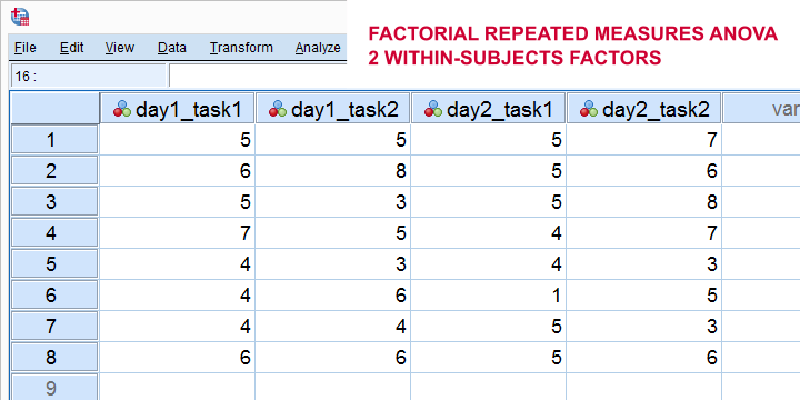 Factorial Repeated Measures ANOVA 2 Within Subjects Factors