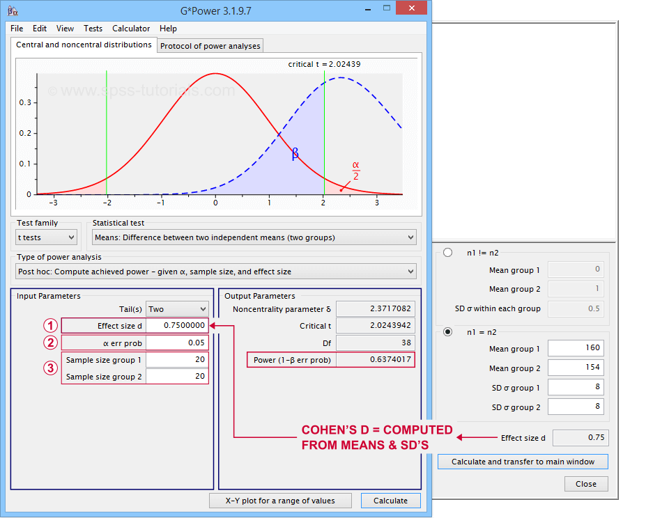 Gpower Example Independent Samples T-Test