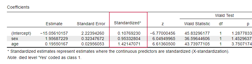 Logistic Regression Standardized B Coefficients In Jasp