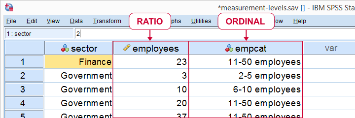 Data with Variable Measured at Both Ratio and Ordinal Level