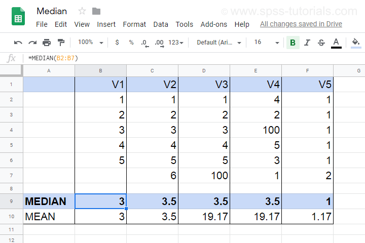 Median Examples Googlesheets
