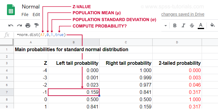 Normal Distribution Find Probabilities Googlesheets
