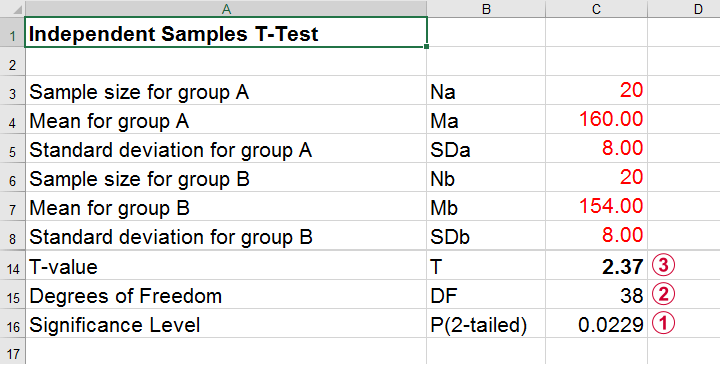 Power For T-Test Excel Example