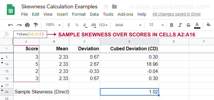 Sample Skewness Calculation Example Googlesheet