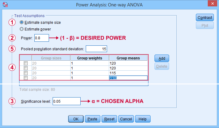 SPSS 27 Power Analysis Dialog Example