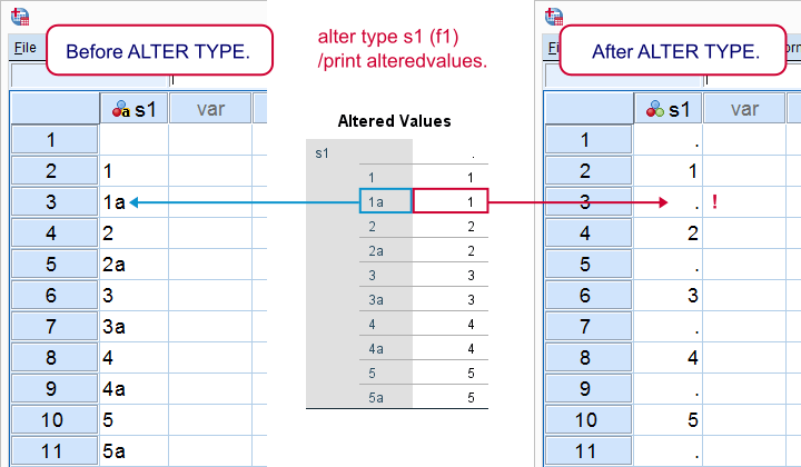 SPSS Alter Type Bug