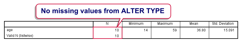 SPSS ALTER TYPE no missing values