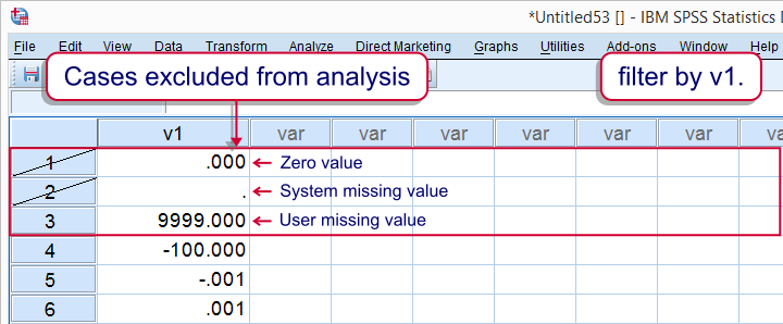SPSS Filter Subset of Cases