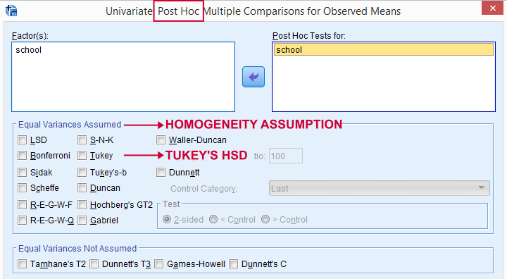 ANOVA - Overview Different Post Hoc Tests in SPSS ANOVA Dialog