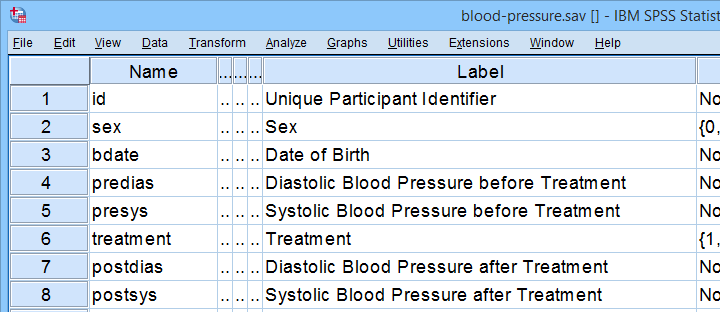 SPSS Blood Pressure Variable View
