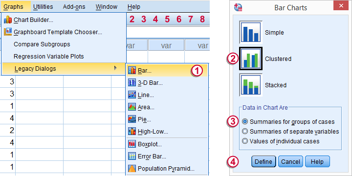 SPSS Chi-Square Independence Test Bar Chart Dialog