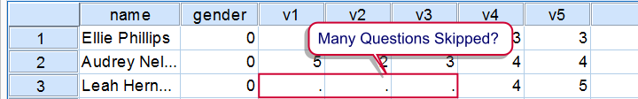 SPSS - How To Compute Means - Missing Values