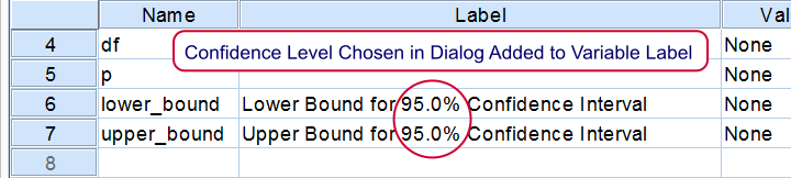 SPSS - Confidence Intervals for Correlations Tool - Variable Label
