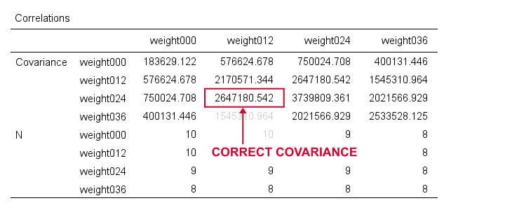 SPSS Covariance Matrix From Regression Command