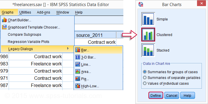 SPSS Create Clustered Bar Chart