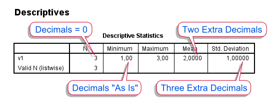 SPSS Decimal Places in Output
