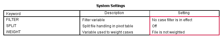 SPSS DESCRIPTIVES System Settings