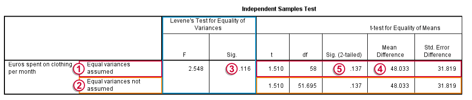 In Years When The NAEP Assessment Includes A Field Test Or Equating Studies Samples Are Referred To As Sample B C Etc