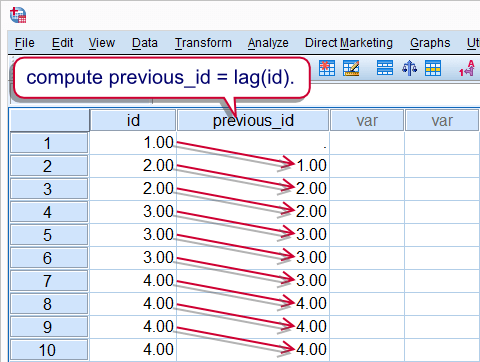 SPSS LAG Function - Simple Tutorial with Examples