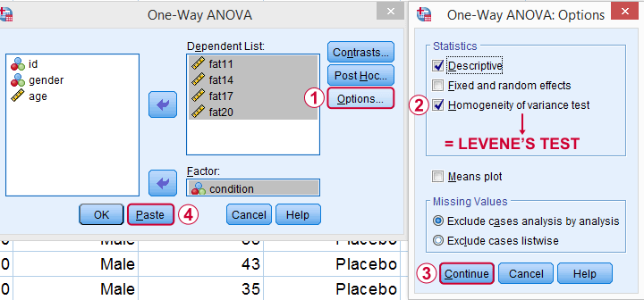 Levene's Test from SPSS One Way ANOVA Dialog