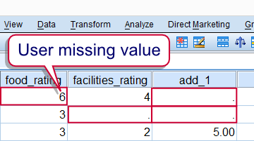 SPSS Main Numeric Functions