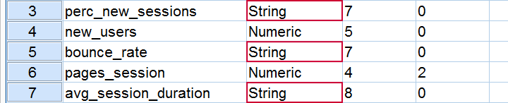 SPSS open .csv data - String Variables