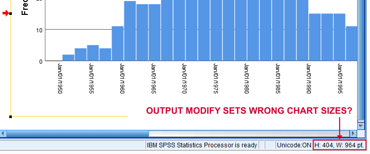 SPSS Output Modfiy Set Chart Sizes Not Working