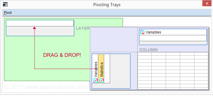 SPSS Pivoting Trays