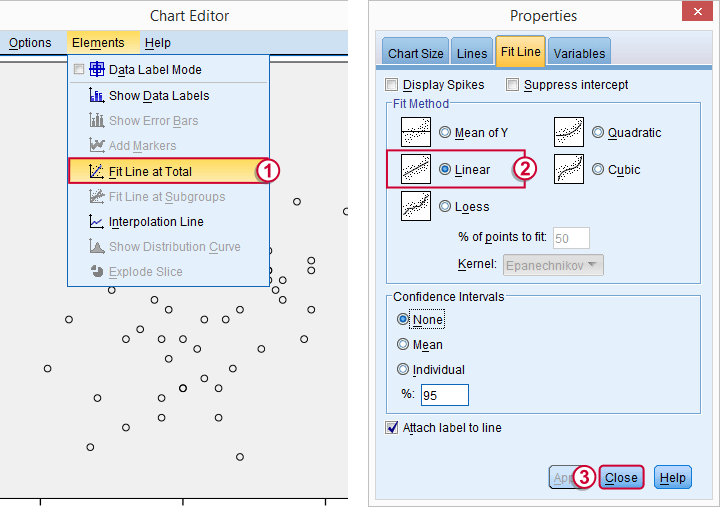 SPSS Chart Editor add Regression Line to Scatterplot