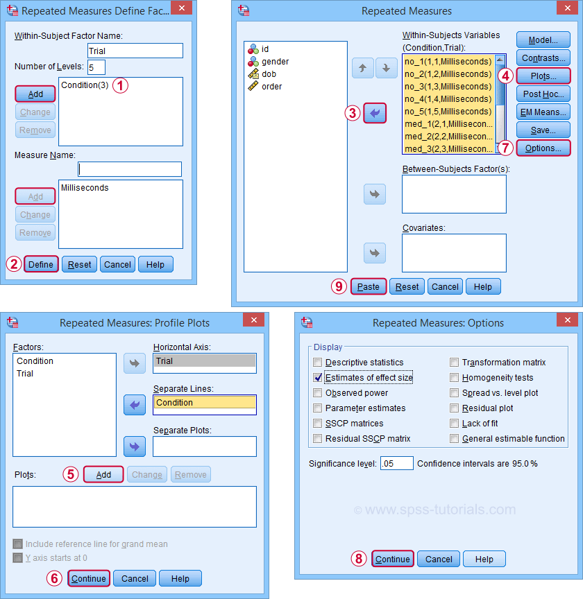 SPSS Repeated Measures ANOVA Dialogs