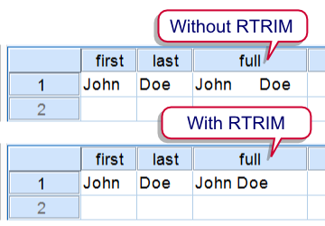 SPSS Rtrim