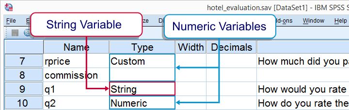 SPSS String versus Numeric Variables in Data View