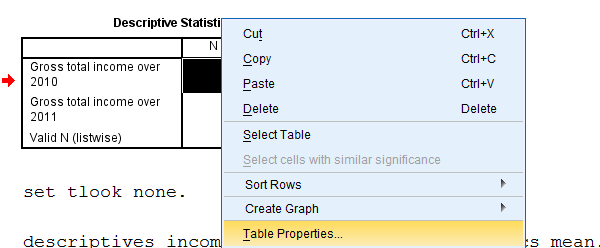 SPSS Table Styling Manually