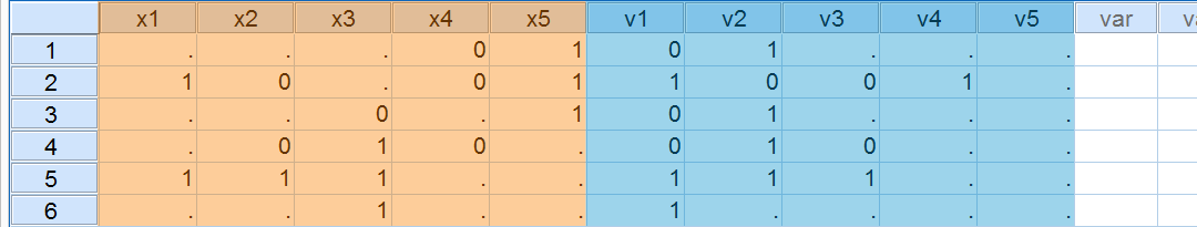 SPSS Vector Shift Values