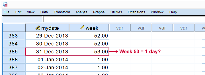 SPSS Week Numbers Wrong