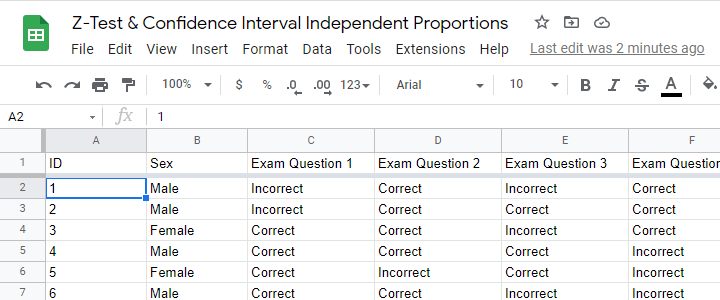 Z Test Independent Proportions Example Data